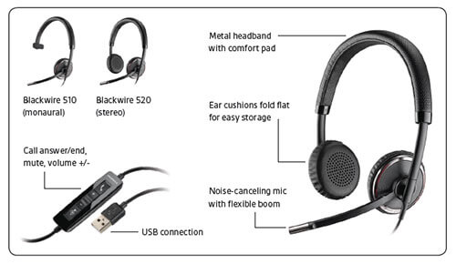 Headset Blackwire C510